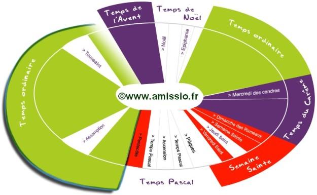 calendrier liturgique www_amissio_fr